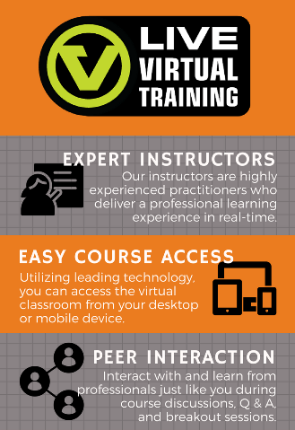 Live Virtual Software Testing Training